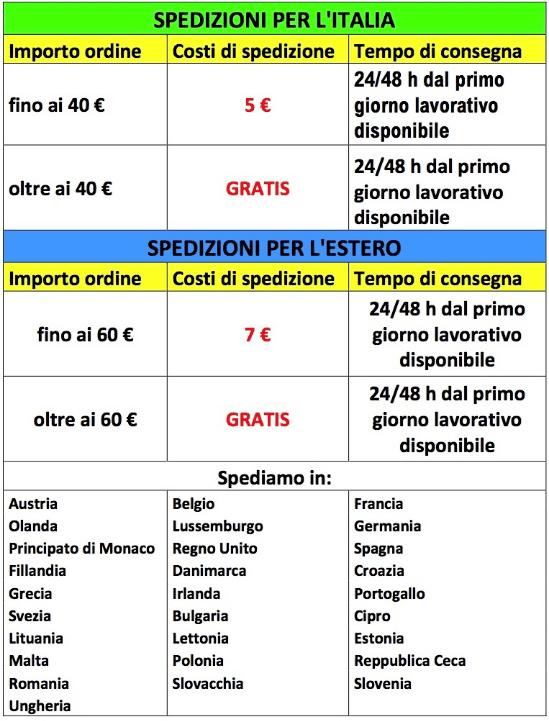 GenovaExperience-Spedizioni